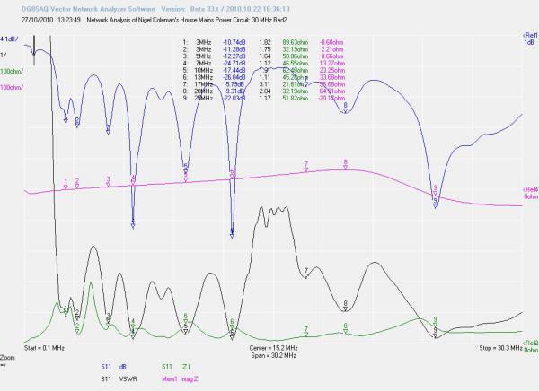 Network Analyser Image